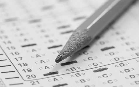 Standardized testing inadequate