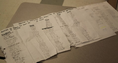 Canto's petition to unlock  the E building doors has attracted over 250 student signatures. Photo by Nina Dillon.