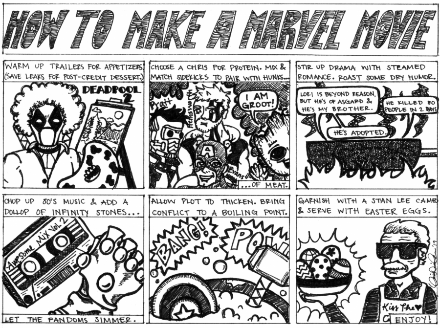 How to make marvel movie