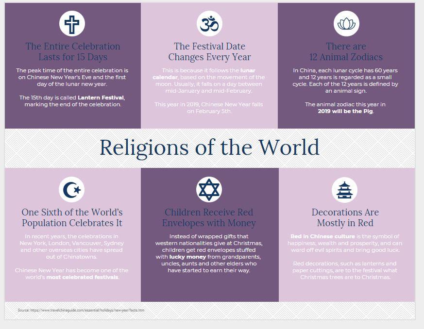 info religion