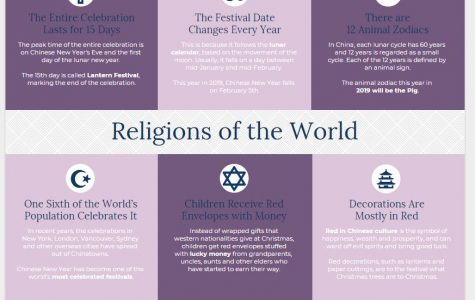 Most common religions simplified.
